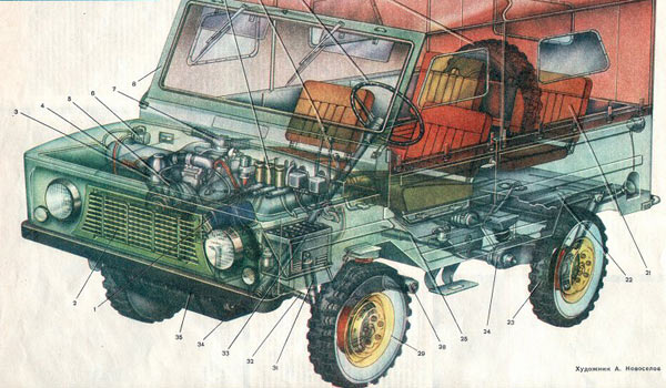 Устройство механических узлов ЛуАЗ-959