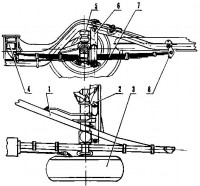 ГАЗ-14.