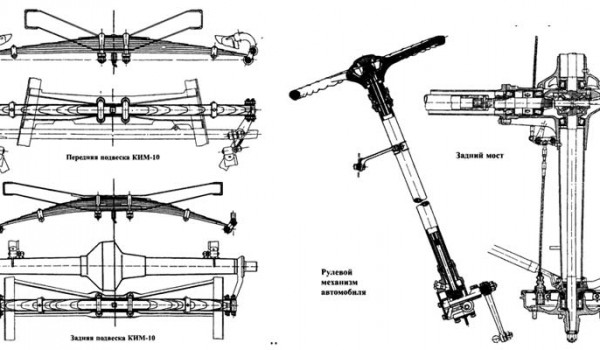 Подвеска КИМ-10.
