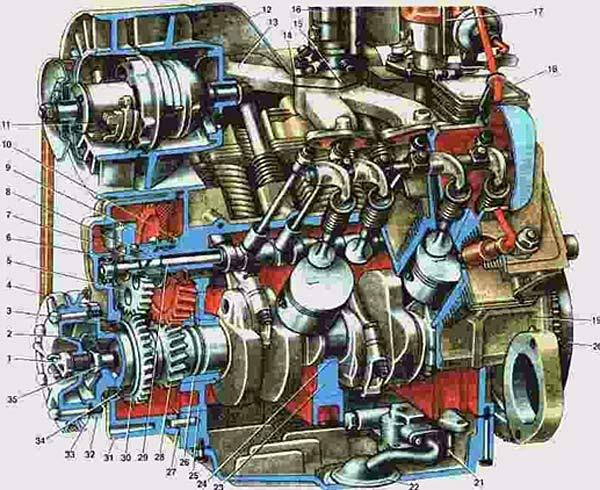Как сделать двигатель запорожец